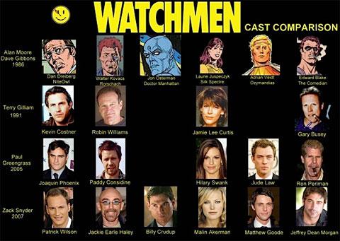 watchmenfilmcast.jpg
